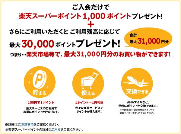 """楽天銀行""""楽天銀行スーパーローン""""入会キャンペーン"""
