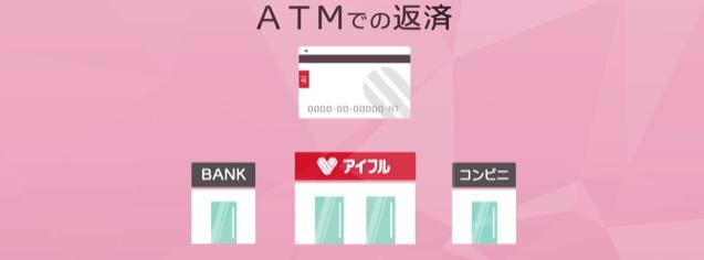 ATM返済